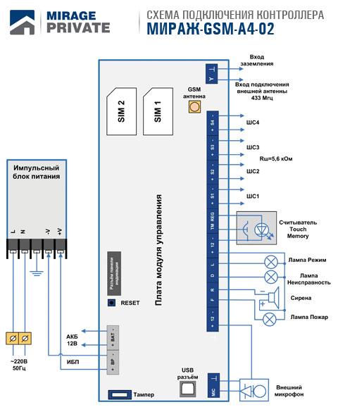 MIRAGE GSM a4_02 Приват охрана