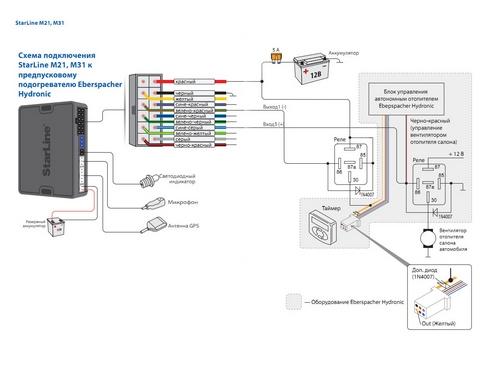 StarLine M21 схема подключения